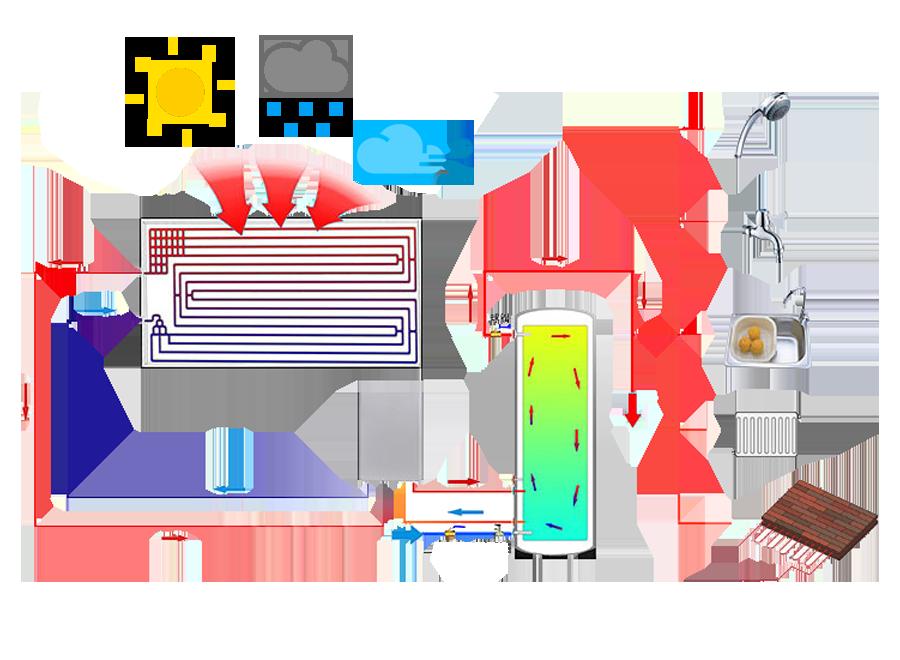 impianti-solari-termodinamici-rimini-forli-cesena